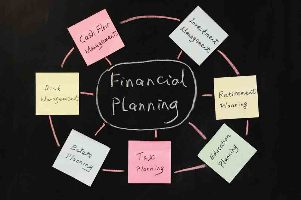 Importance Of Financial Planning For Your Future
